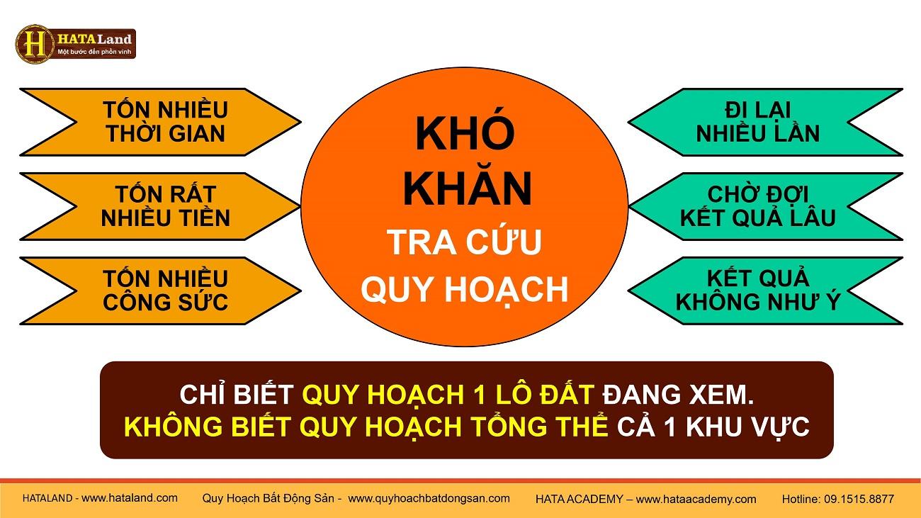 dao-tao-quy-hoach-bat-dong-san